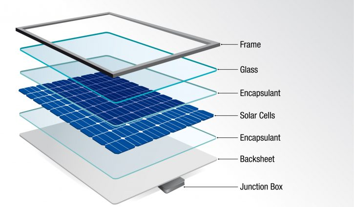 solar-panel-how-it-works-energy-green-home-systems-2